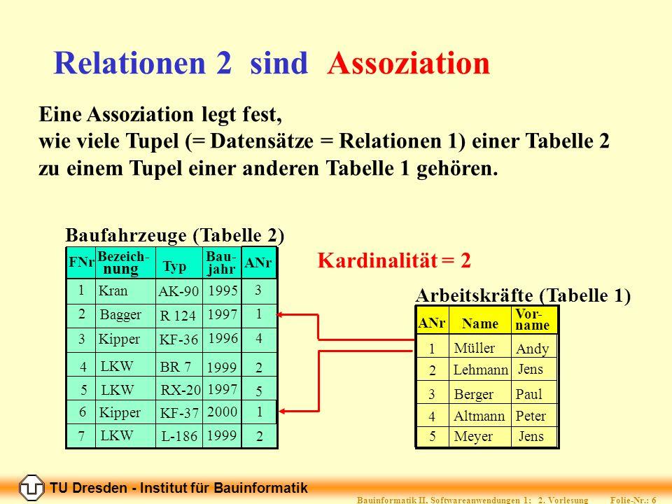 Relationen 2 sind Assoziation