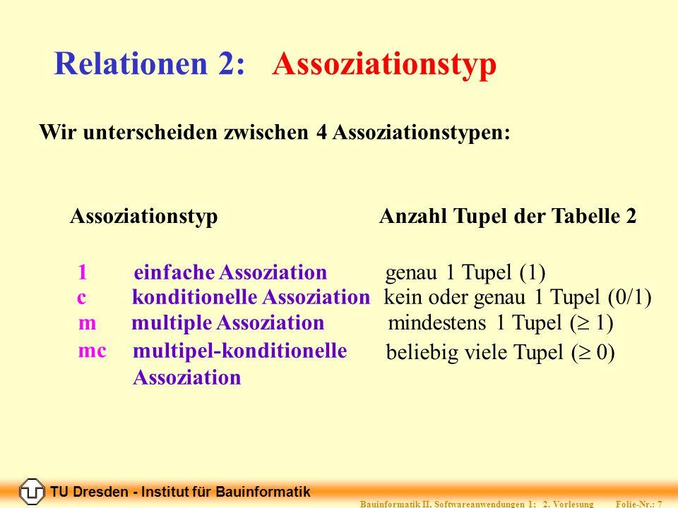 Relationen 2: Assoziationstyp