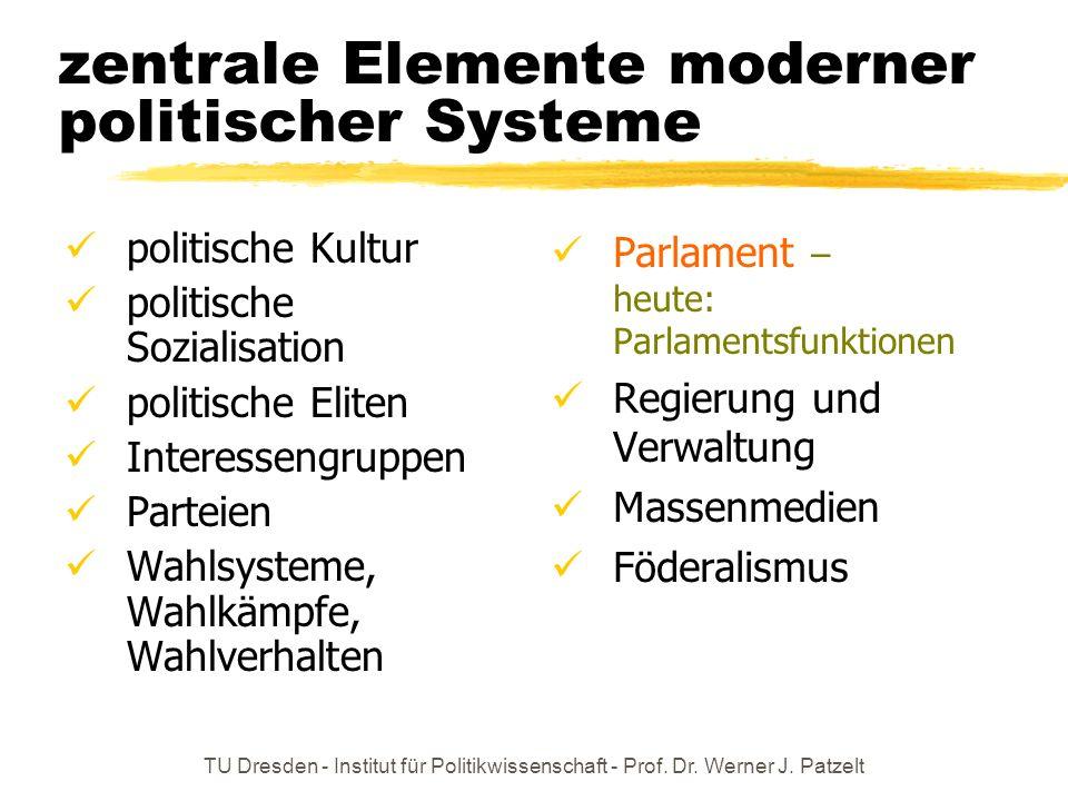 zentrale Elemente moderner politischer Systeme