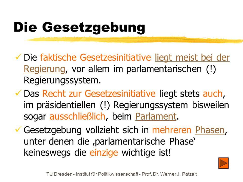 Die Gesetzgebung Die faktische Gesetzesinitiative liegt meist bei der Regierung, vor allem im parlamentarischen (!) Regierungssystem.