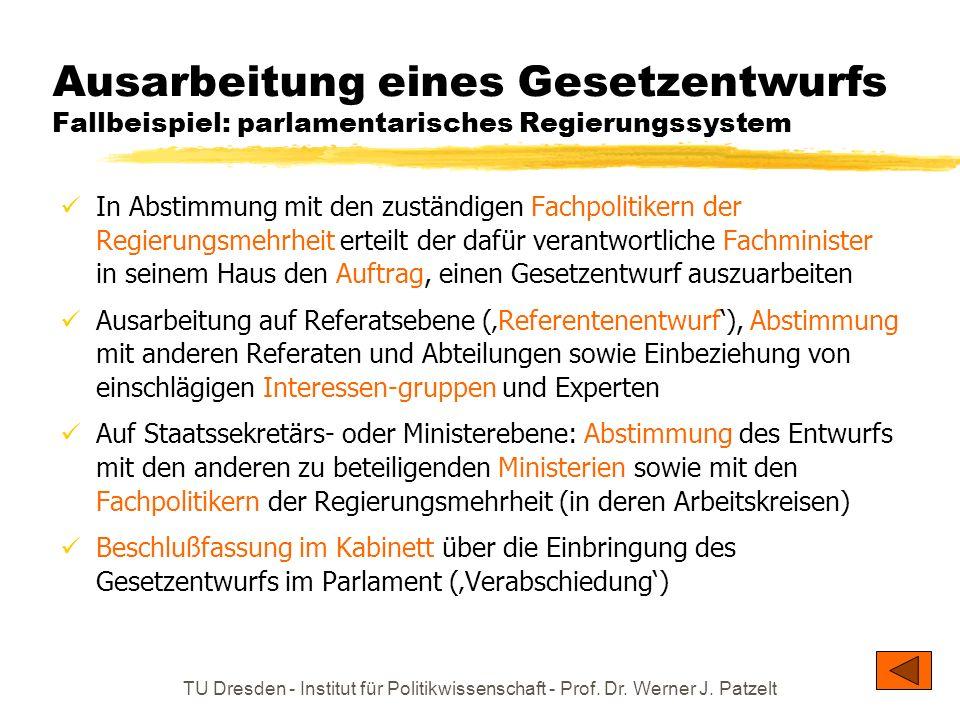 Ausarbeitung eines Gesetzentwurfs Fallbeispiel: parlamentarisches Regierungssystem