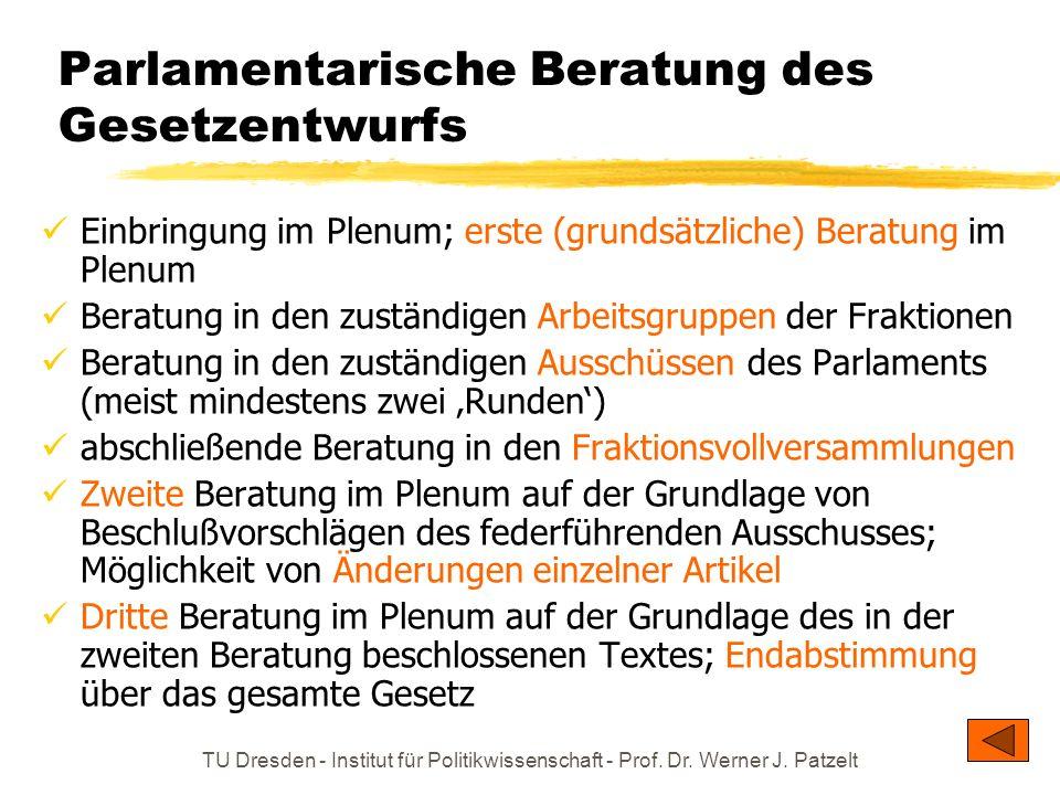 Parlamentarische Beratung des Gesetzentwurfs