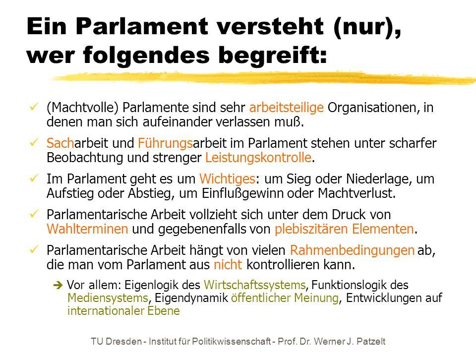 Ein Parlament versteht (nur), wer folgendes begreift: