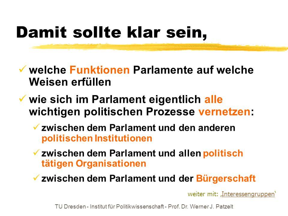 Damit sollte klar sein, welche Funktionen Parlamente auf welche Weisen erfüllen.