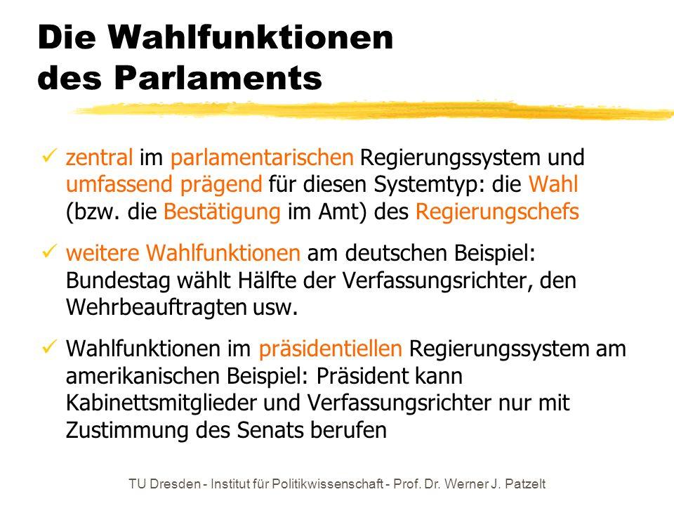 Die Wahlfunktionen des Parlaments