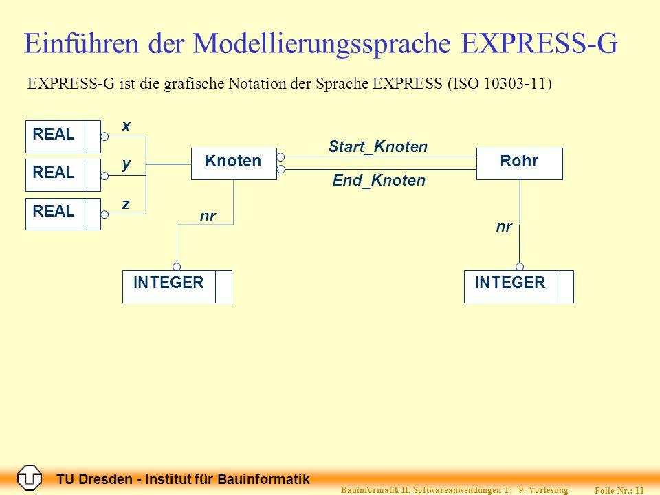 Einführen der Modellierungssprache EXPRESS-G