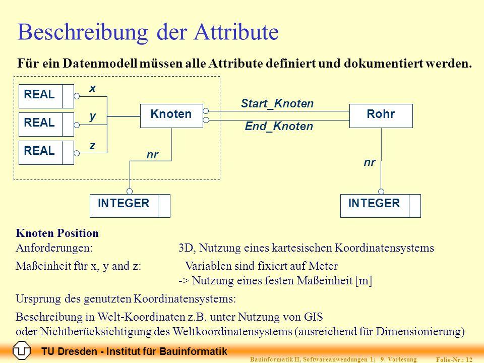 Beschreibung der Attribute