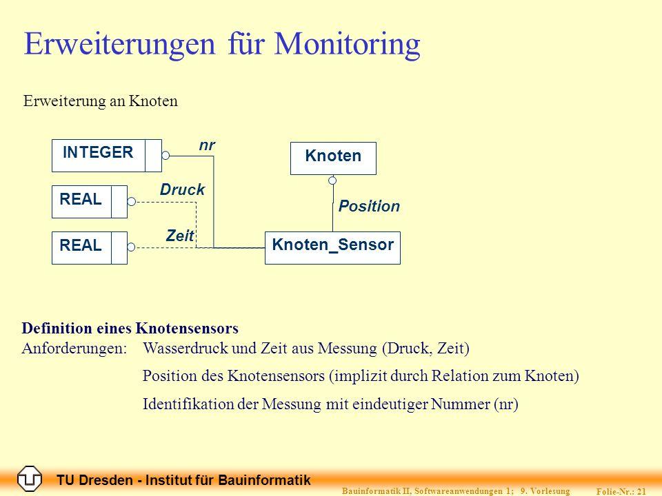 Erweiterungen für Monitoring