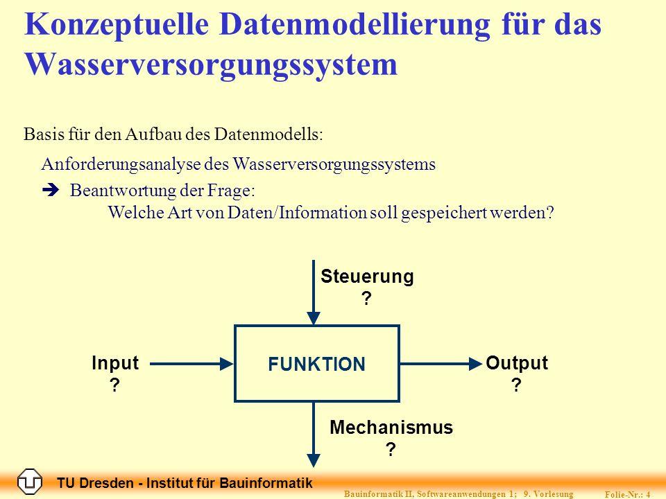 Konzeptuelle Datenmodellierung für das Wasserversorgungssystem