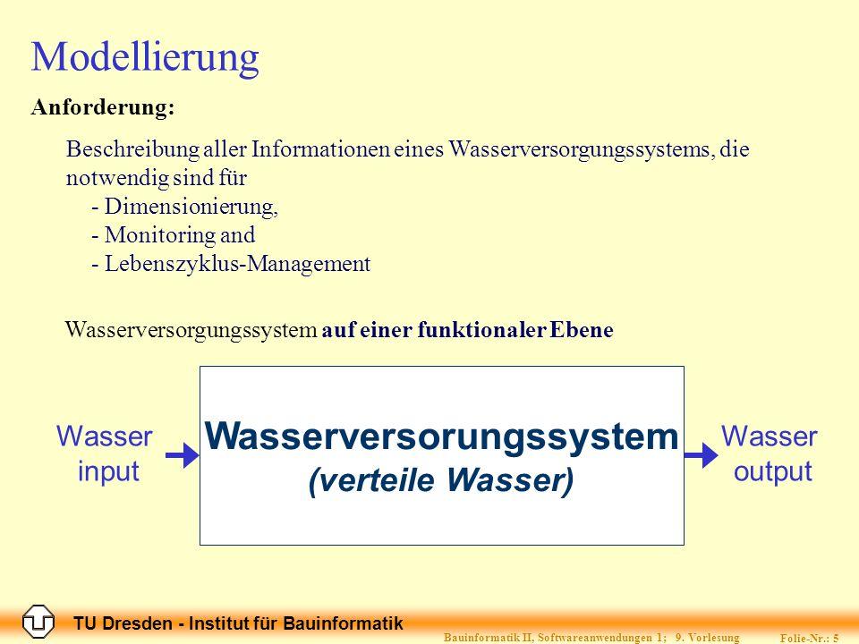 Modellierung Wasserversorungssystem (verteile Wasser) Wasser input