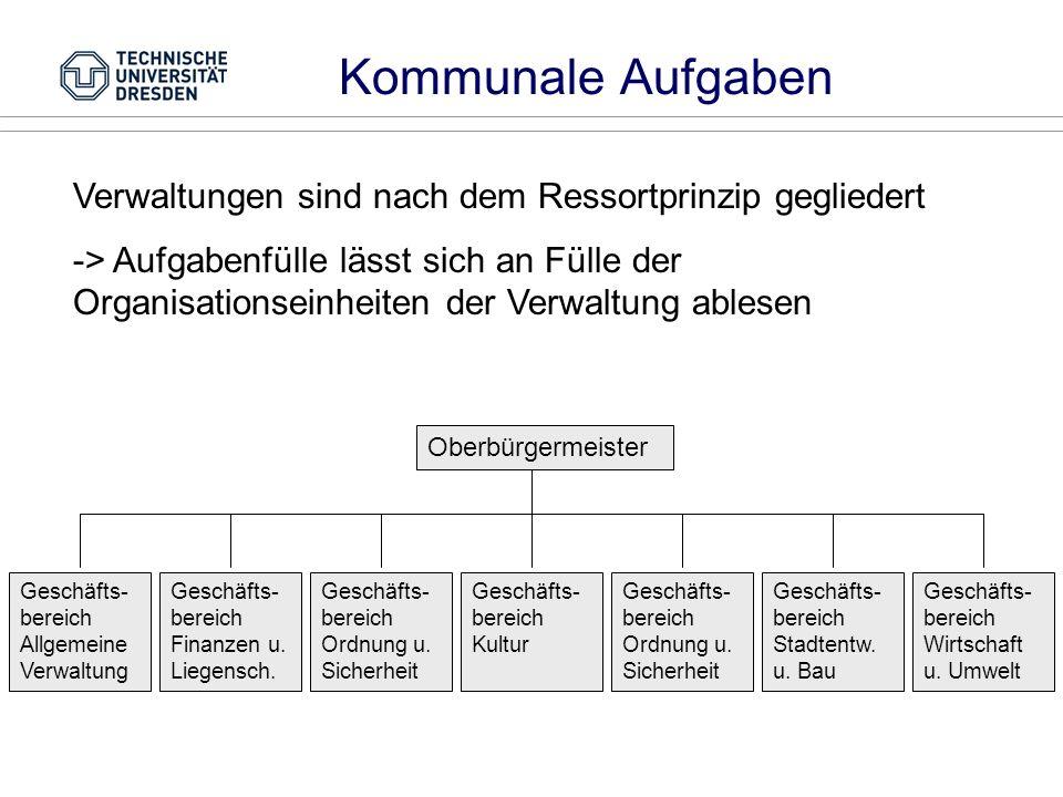 Kommunale Aufgaben Verwaltungen sind nach dem Ressortprinzip gegliedert.