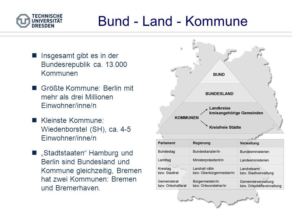 Bund - Land - Kommune Insgesamt gibt es in der Bundesrepublik ca. 13.000 Kommunen.