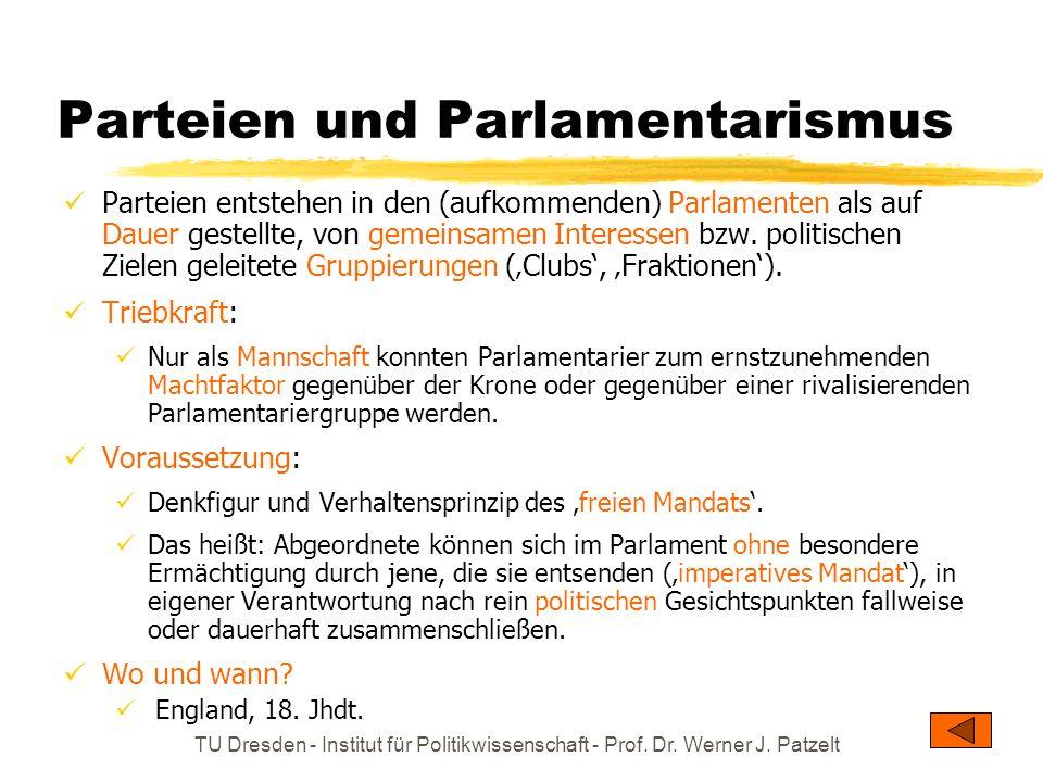 Parteien und Parlamentarismus