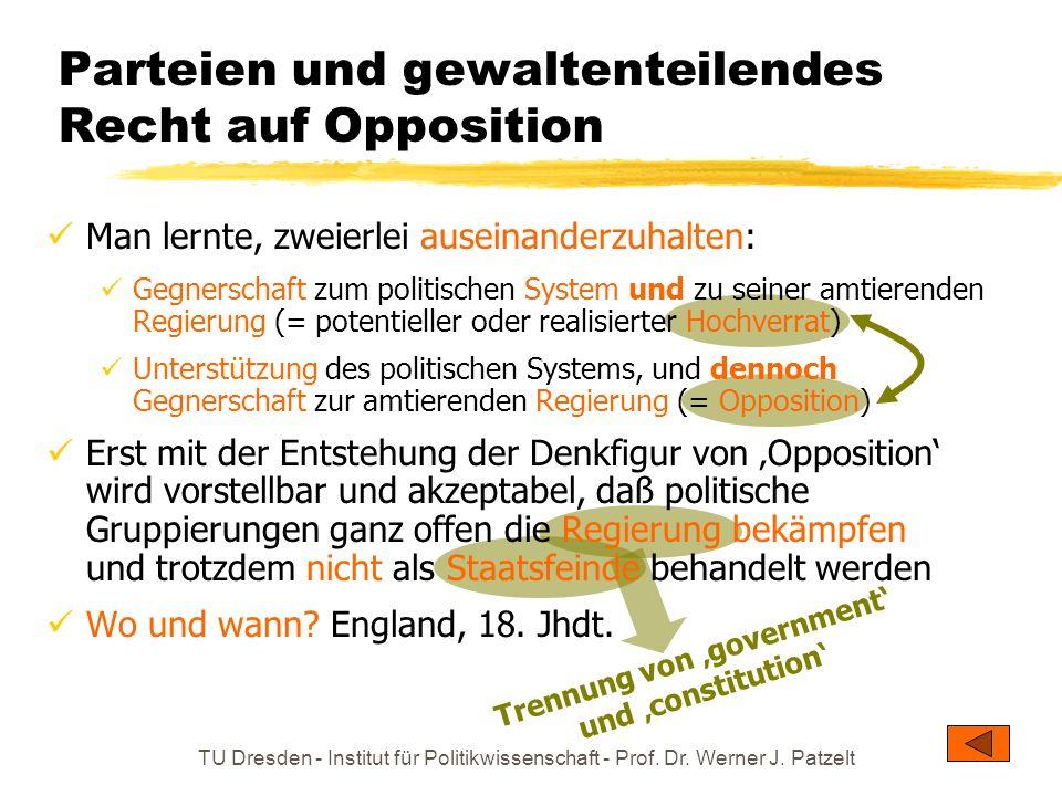 Parteien und gewaltenteilendes Recht auf Opposition
