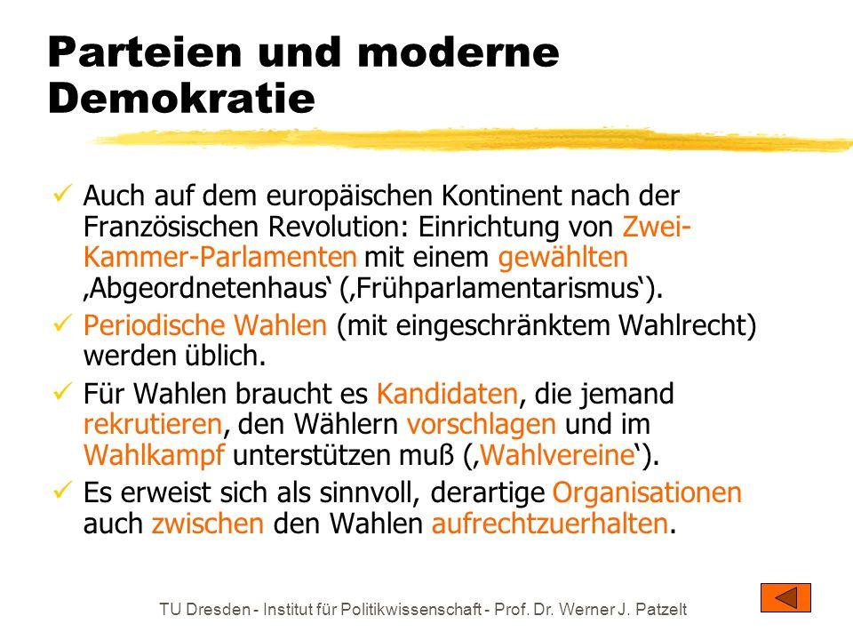 Parteien und moderne Demokratie