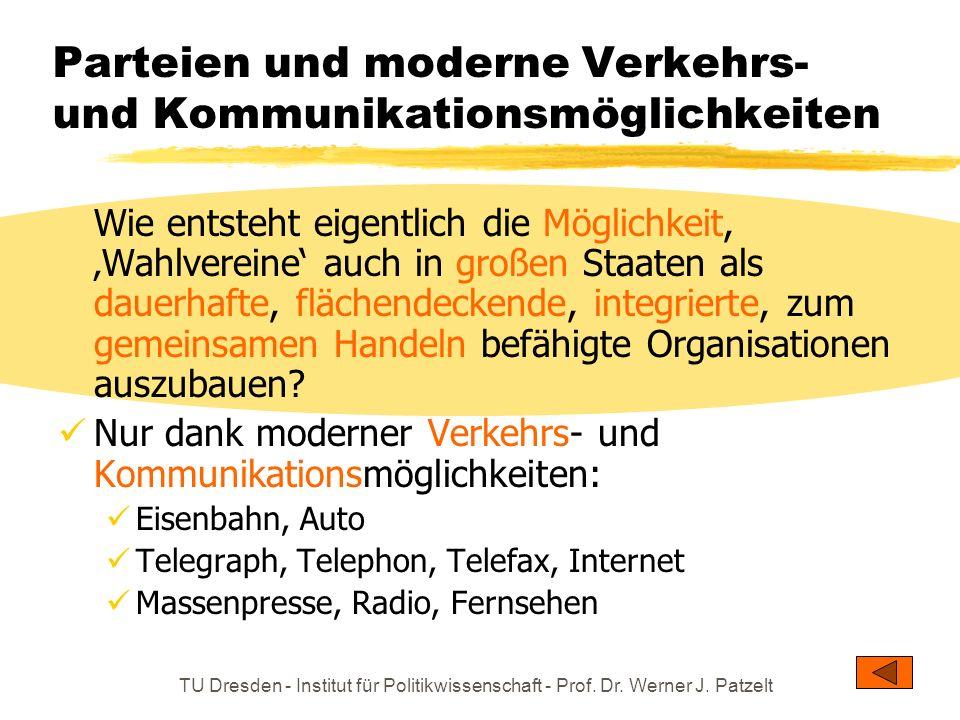 Parteien und moderne Verkehrs- und Kommunikationsmöglichkeiten