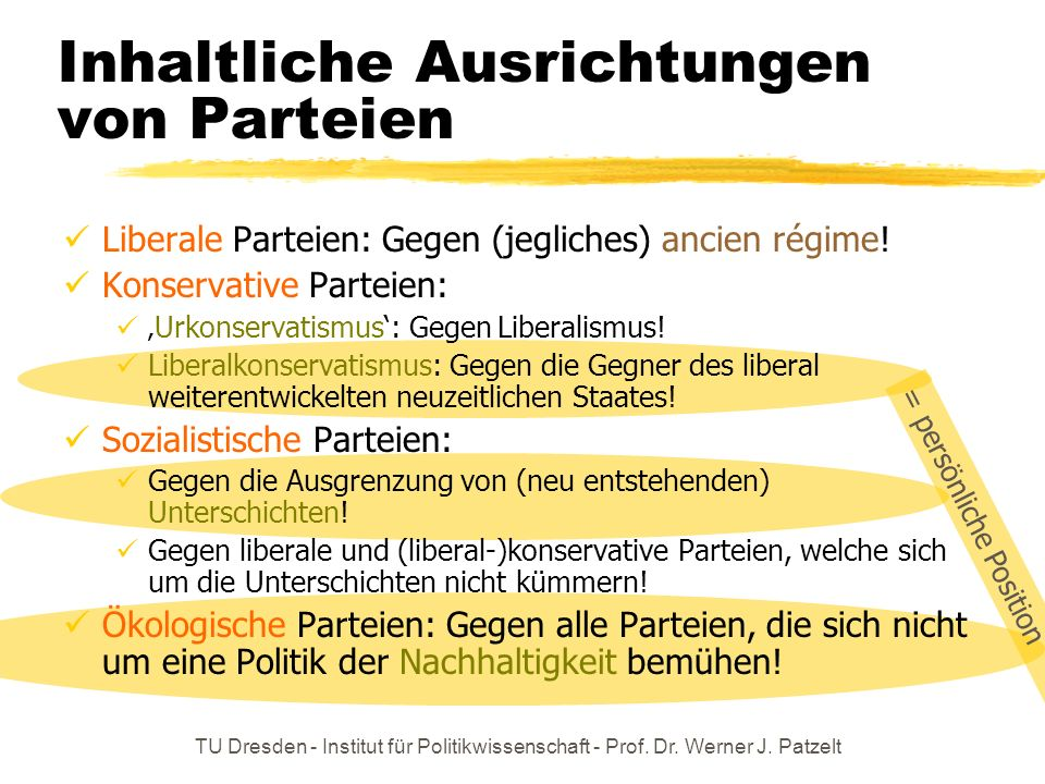 Inhaltliche Ausrichtungen von Parteien