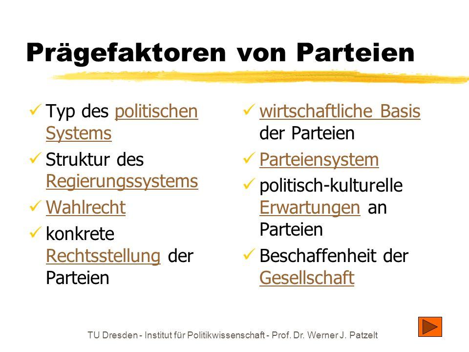 Prägefaktoren von Parteien