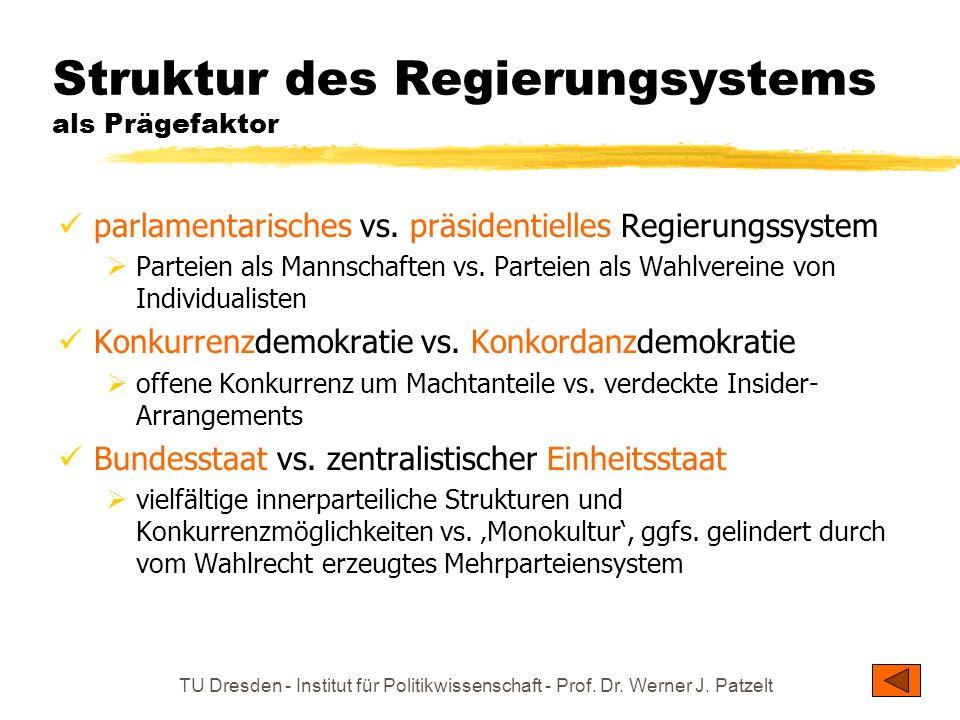 Struktur des Regierungsystems als Prägefaktor