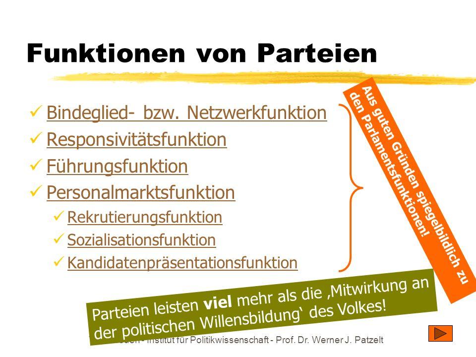 Funktionen von Parteien