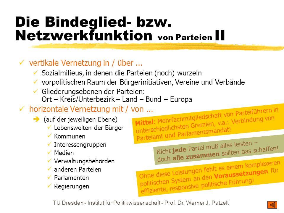 Die Bindeglied- bzw. Netzwerkfunktion von Parteien II
