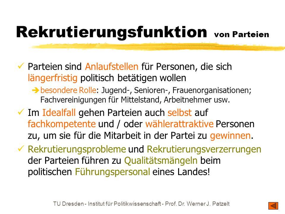 Rekrutierungsfunktion von Parteien