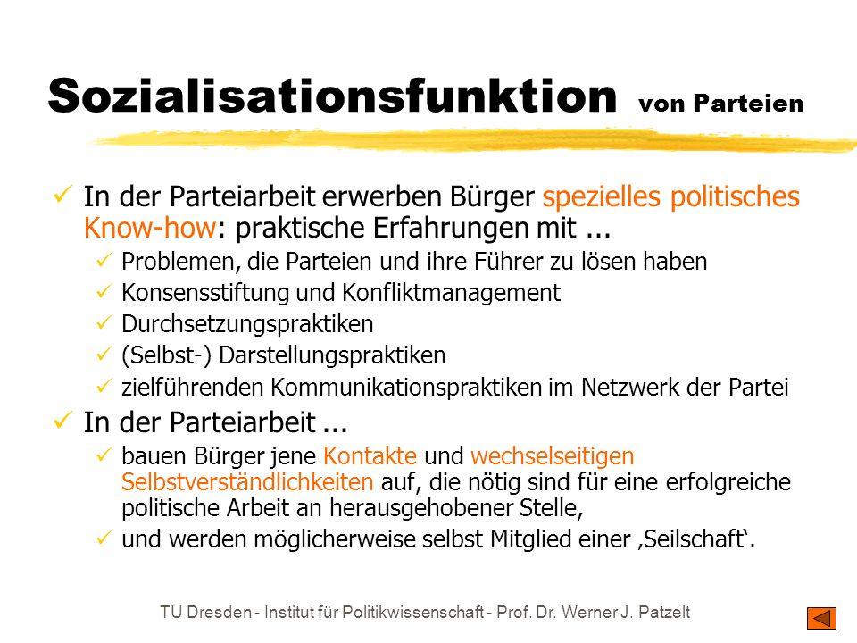 Sozialisationsfunktion von Parteien