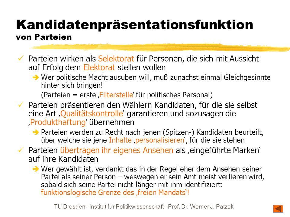 Kandidatenpräsentationsfunktion von Parteien