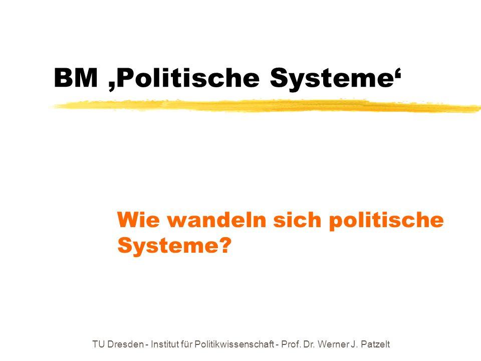 BM 'Politische Systeme'