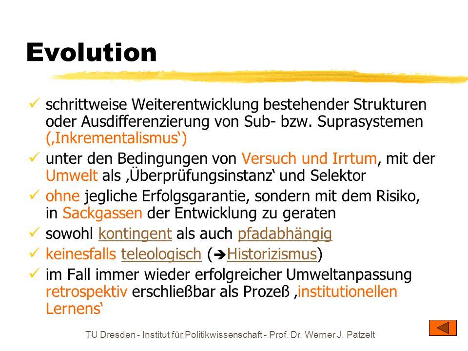 Evolution schrittweise Weiterentwicklung bestehender Strukturen oder Ausdifferenzierung von Sub- bzw. Suprasystemen ('Inkrementalismus')
