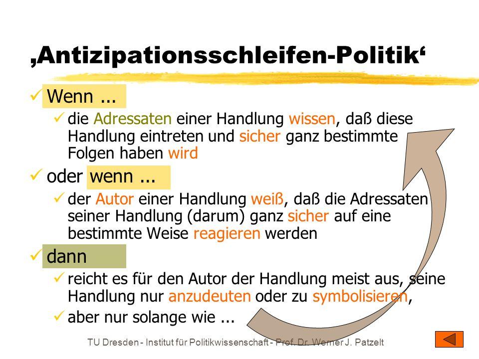 'Antizipationsschleifen-Politik'