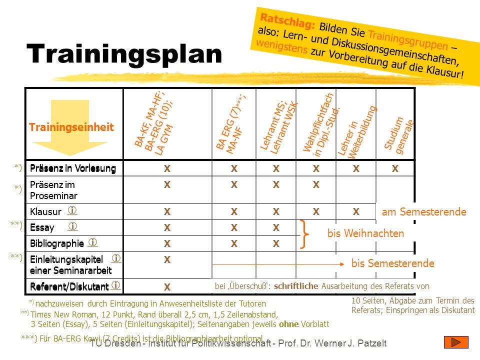 Trainingsplan Ratschlag: Bilden Sie Trainingsgruppen – also: Lern- und Diskussionsgemeinschaften, wenigstens zur Vorbereitung auf die Klausur!