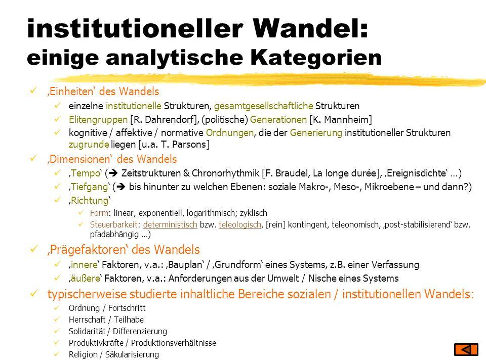 institutioneller Wandel: einige analytische Kategorien