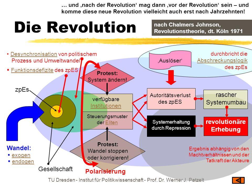 revolutionäre Erhebung