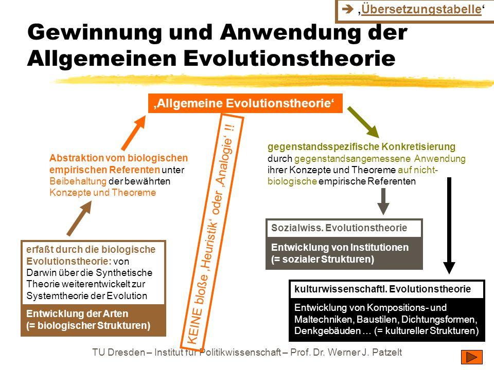 Gewinnung und Anwendung der Allgemeinen Evolutionstheorie
