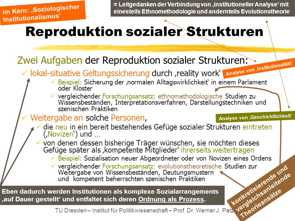 Reproduktion sozialer Strukturen