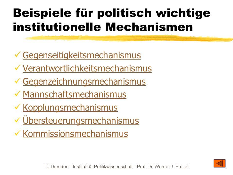 Beispiele für politisch wichtige institutionelle Mechanismen
