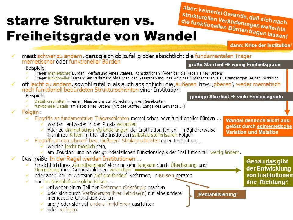 starre Strukturen vs. Freiheitsgrade von Wandel
