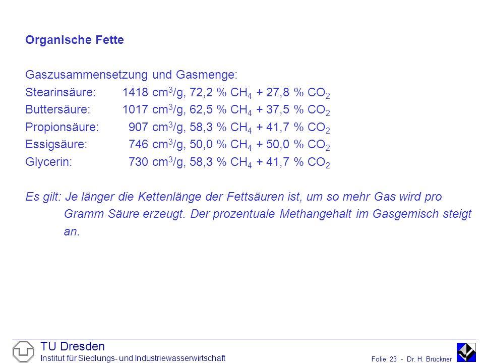 Organische Fette Gaszusammensetzung und Gasmenge: Stearinsäure: 1418 cm3/g, 72,2 % CH4 + 27,8 % CO2.