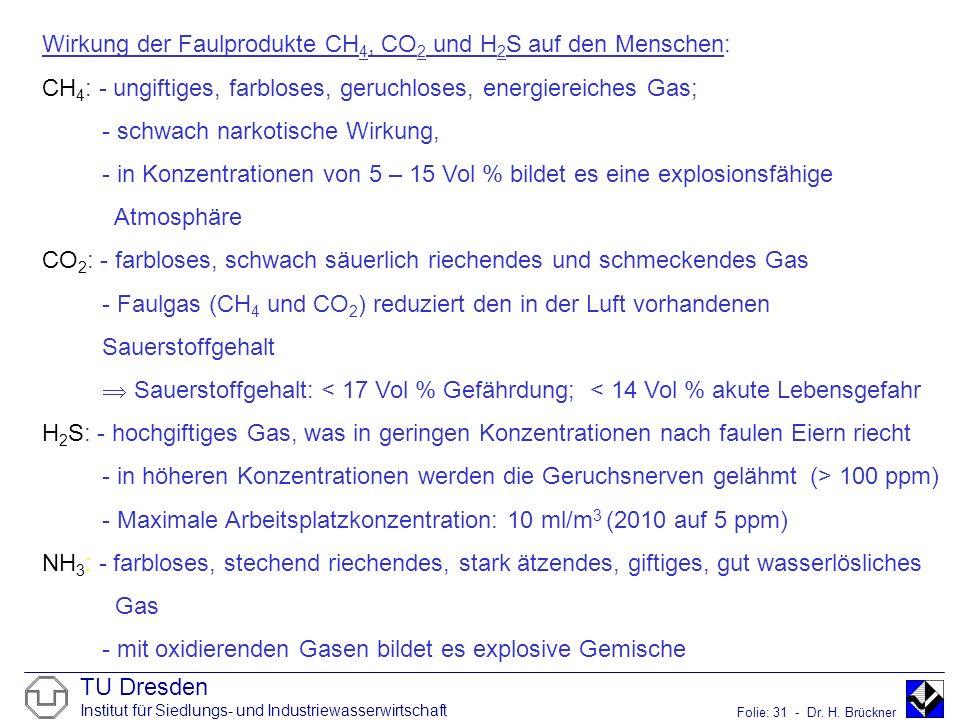Wirkung der Faulprodukte CH4, CO2 und H2S auf den Menschen: