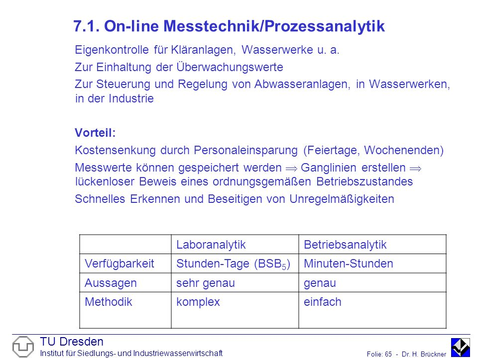 7.1. On-line Messtechnik/Prozessanalytik