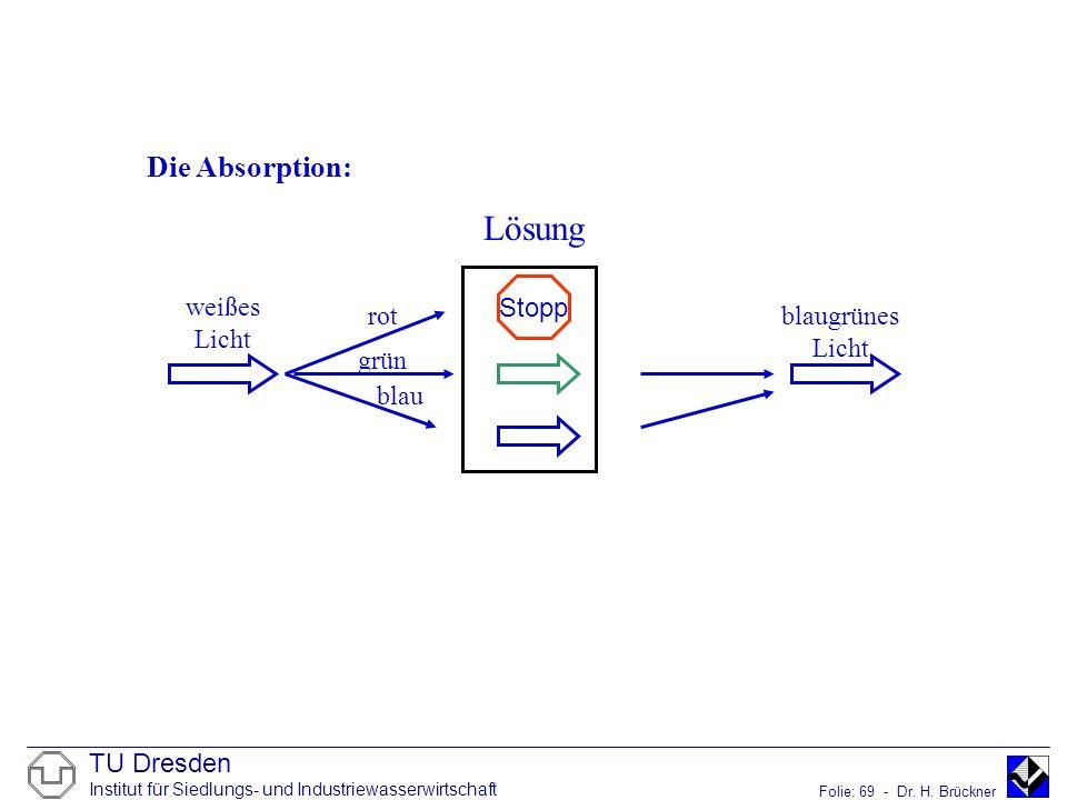 Lösung Die Absorption: Stopp weißes Licht rot blaugrünes Licht grün