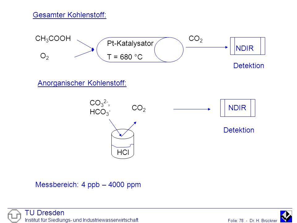 Gesamter Kohlenstoff: