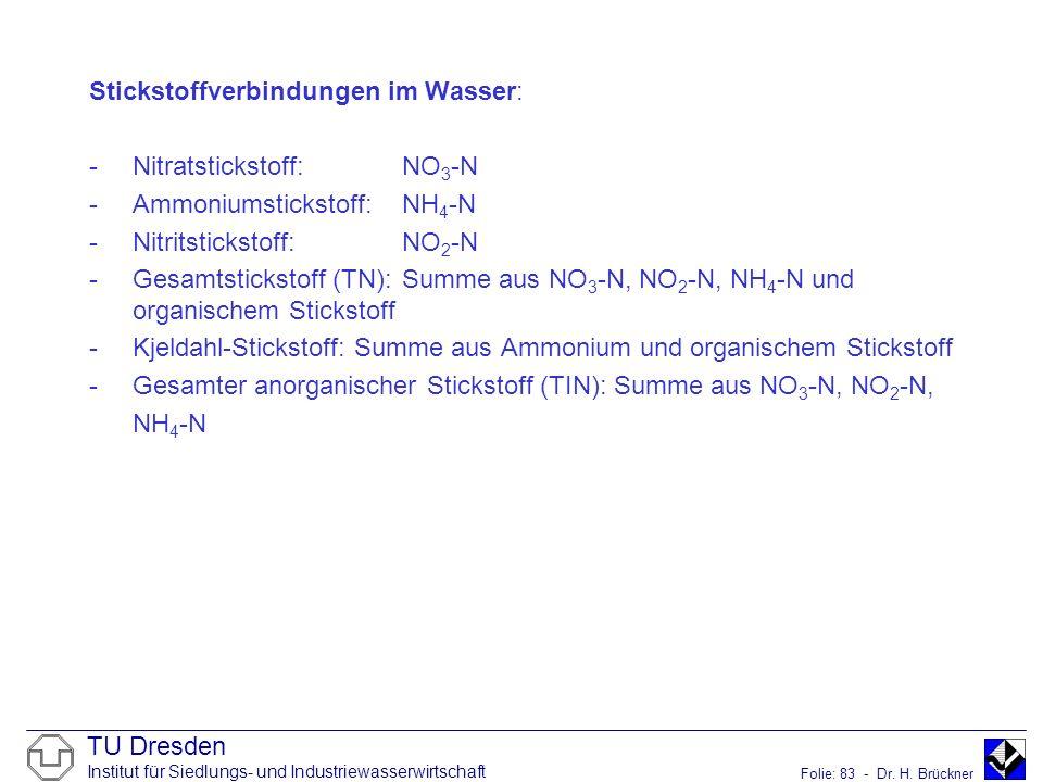 Stickstoffverbindungen im Wasser: