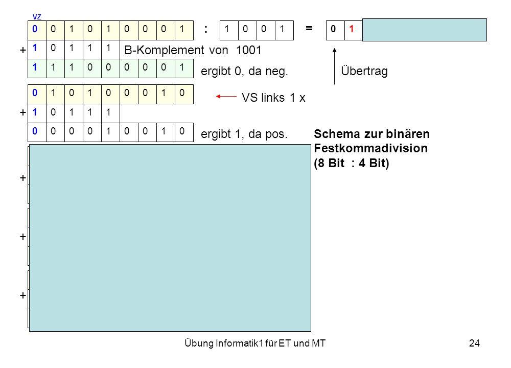Übung Informatik1 für ET und MT