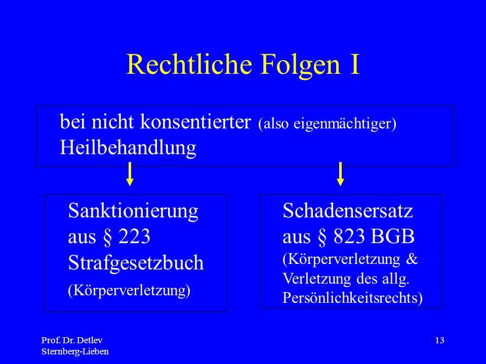 Rechtliche Folgen I bei nicht konsentierter (also eigenmächtiger) Heilbehandlung. Sanktionierung aus § 223 Strafgesetzbuch (Körperverletzung)