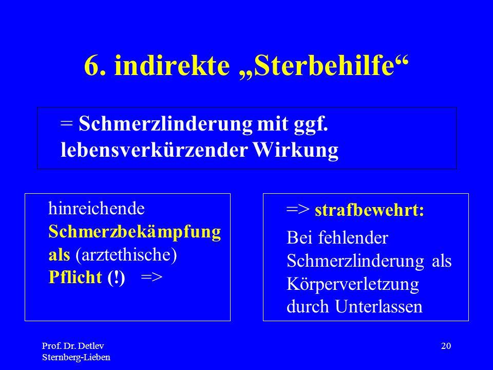 """6. indirekte """"Sterbehilfe"""