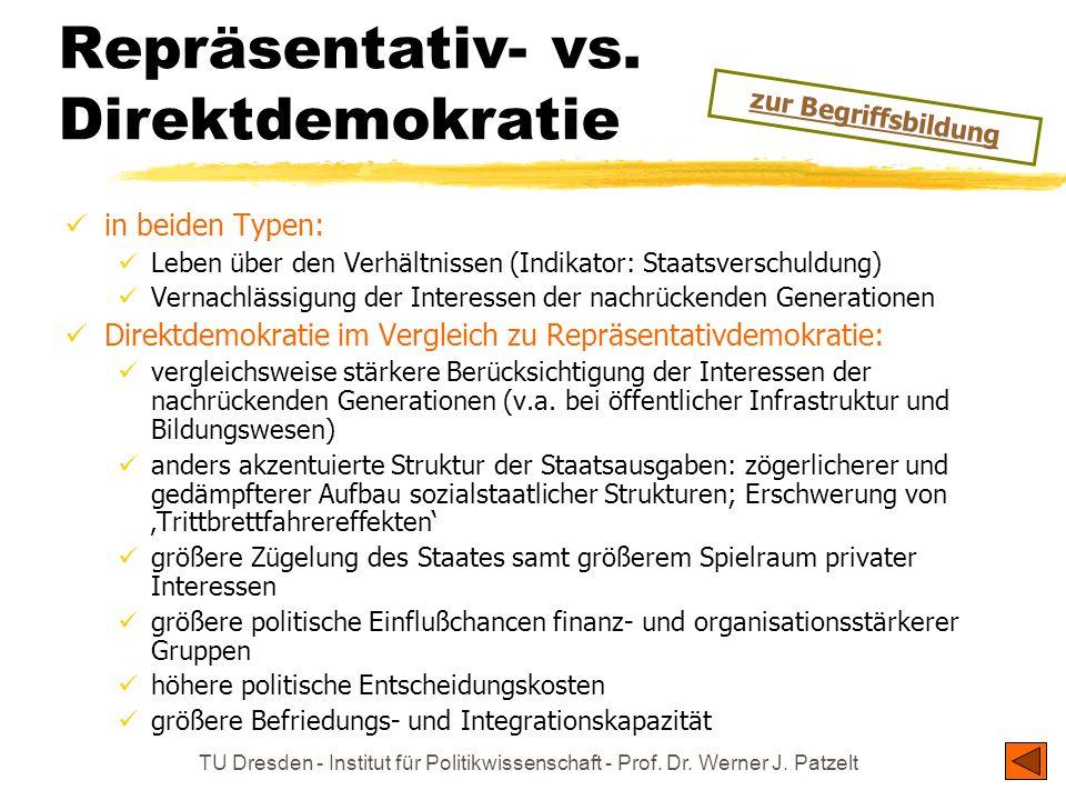 Repräsentativ- vs. Direktdemokratie