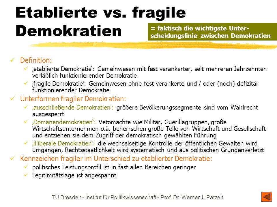 Etablierte vs. fragile Demokratien