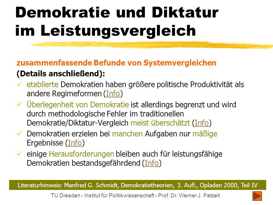 Demokratie und Diktatur im Leistungsvergleich